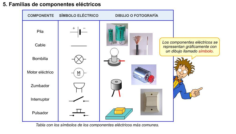 Pin On Circuitos Eléctricos