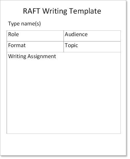 Product Survey Templates Free Students Analyze A Poem By Oscar