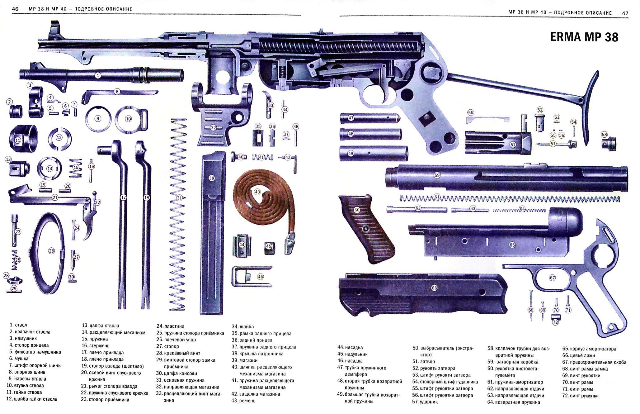 Pin by Ted Kent on Firearm schematics,& other charts  | Guns
