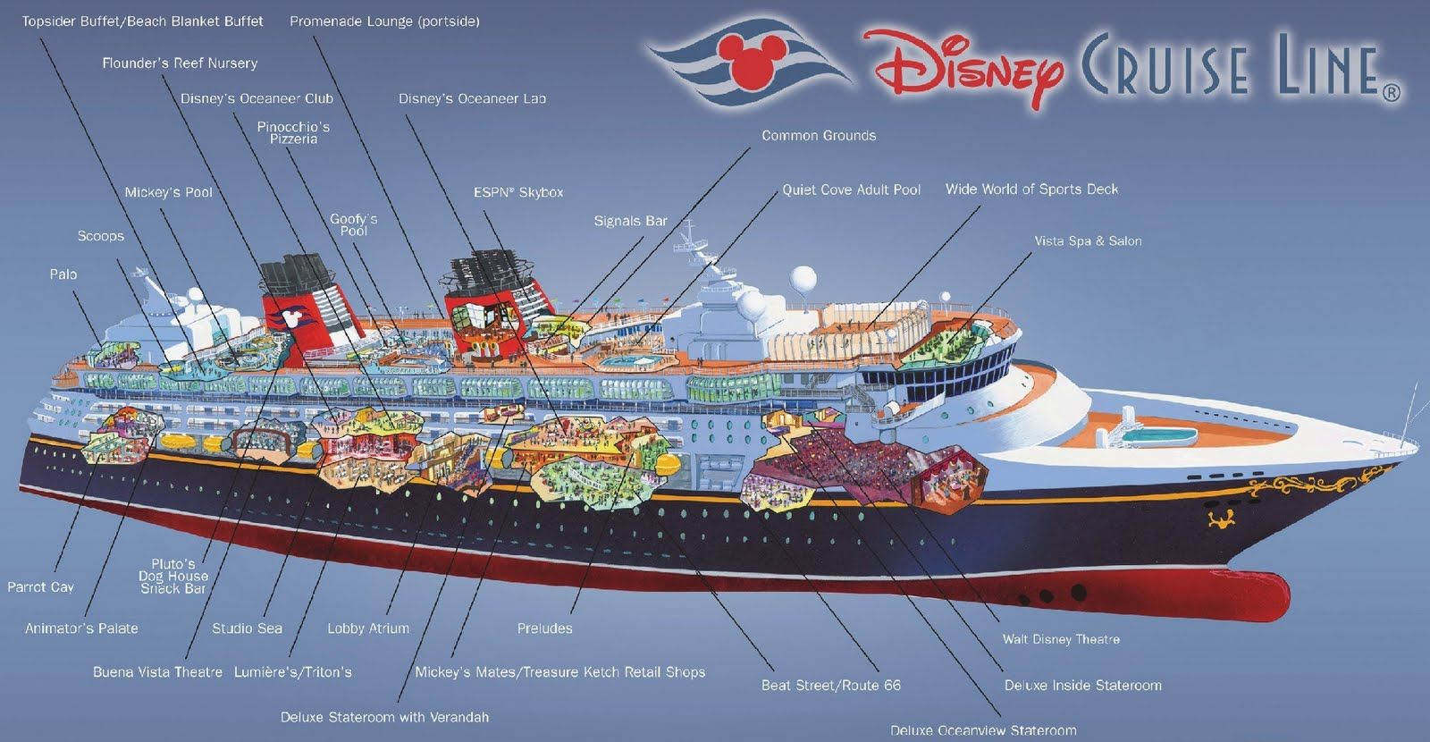 Disney Fantasy ship deck plan infographic diagram / facilities ... on