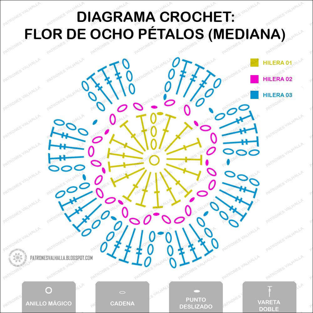 Flor de Ocho pétalos a Crochet (diagrama) | PATRONES VALHALLA ...