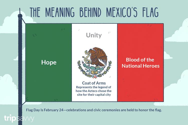 Original Symbolism Of Mexican Flag Mexico Culture Mexican Flags Mexican Culture