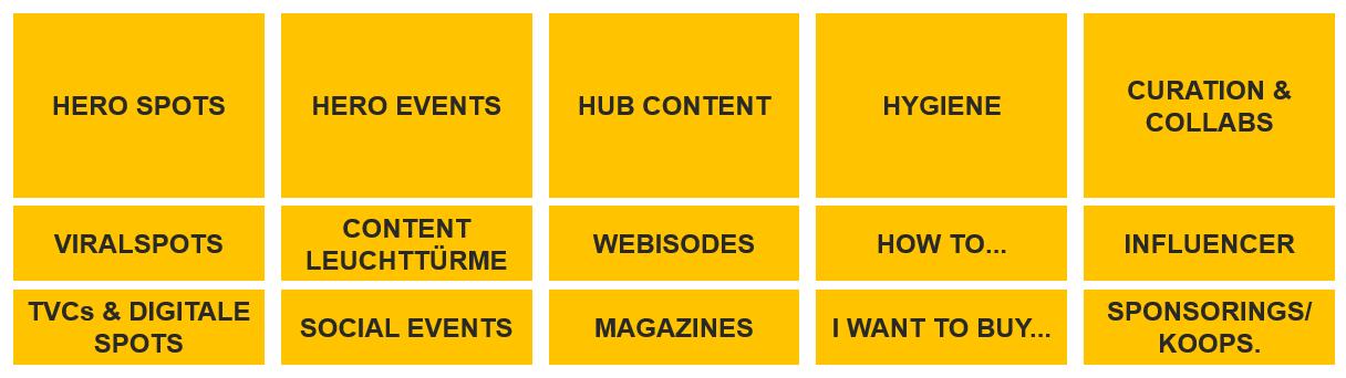 """""""Content Marketing braucht eine klare Strategie"""", sagt Jürgen Irlbacher."""