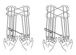 Znalezione obrazy dla zapytania finger loop braiding