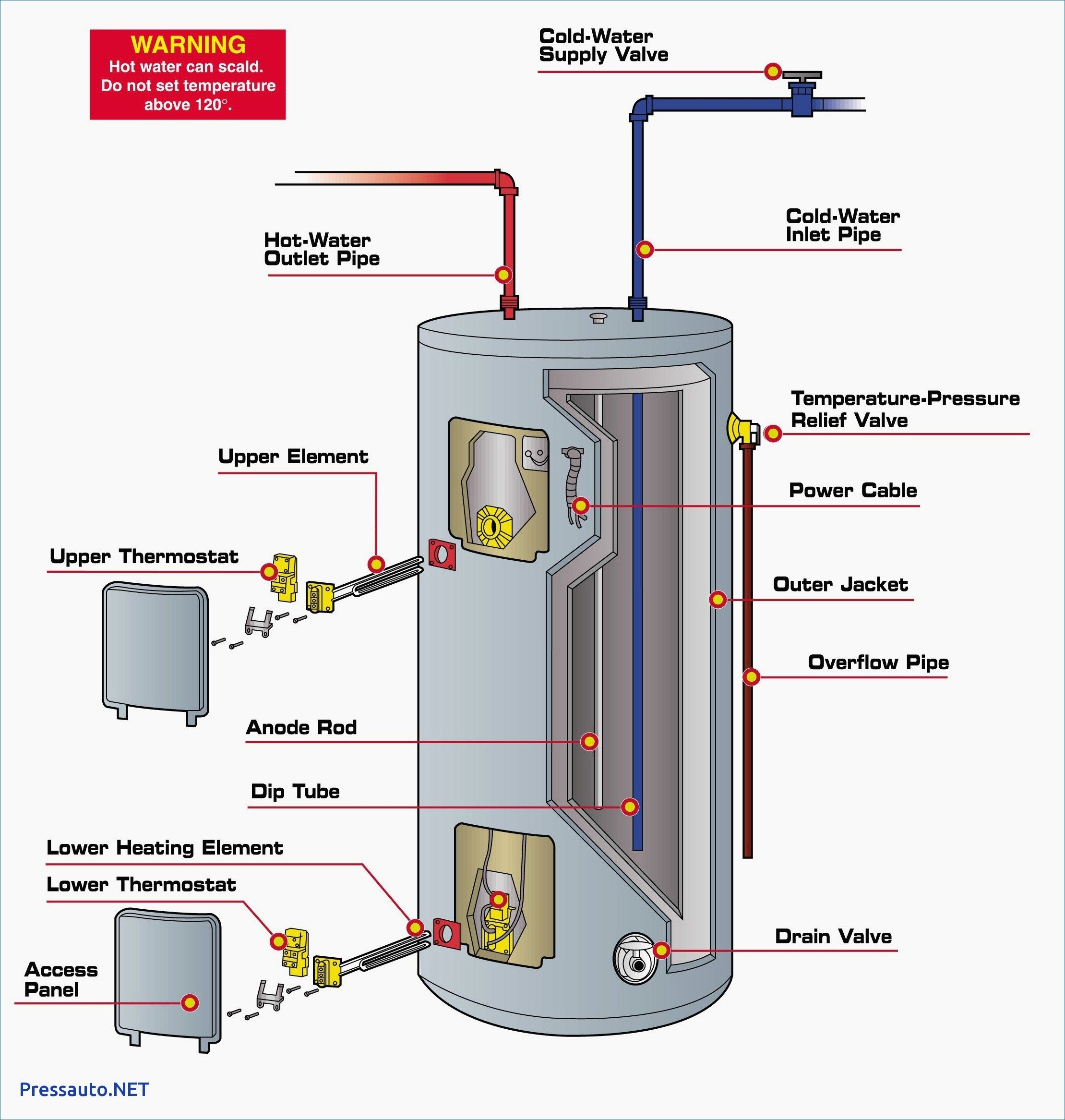 Electric hot water tank wiring diagram website throughout