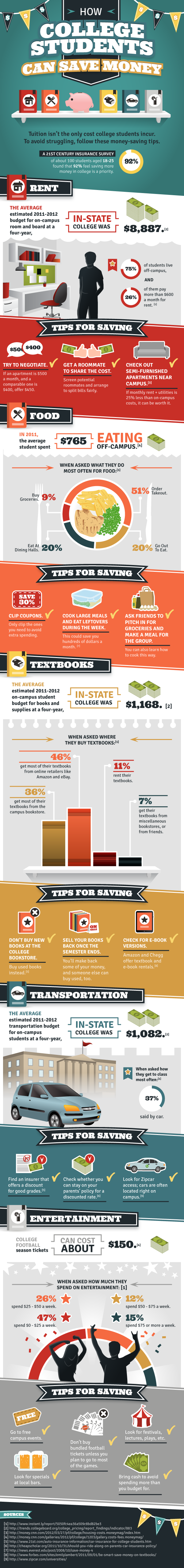The How College Students Can Save Money Infographic Shows What The