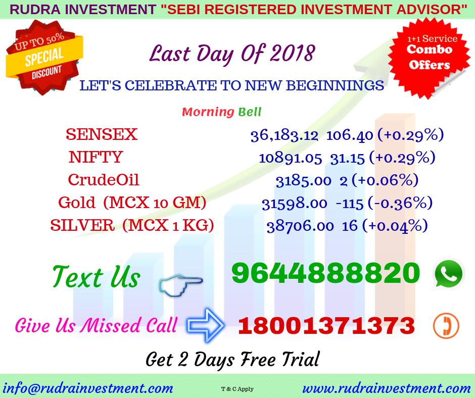 Rudra Investment New Beginnings 2019 Investment Advisor