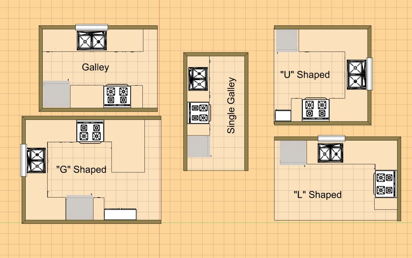 Small Kitchen Floor Plan Ideas 5 Kitchen Shapes For Your Small House Kitchen