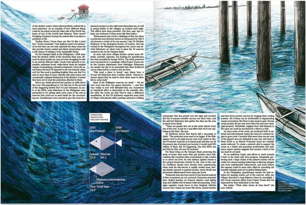 Editorial - The Times Eureka, Into The Deep by Joanne Young, via Behance