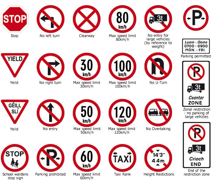 Driving Road Signs In Swaziland Yahoo Image Search Results Road Signs Traffic Signs Traffic