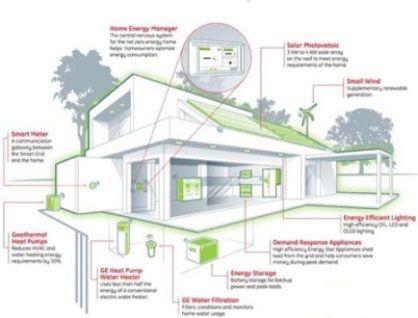 Home Design Plan Ideas Minimalist