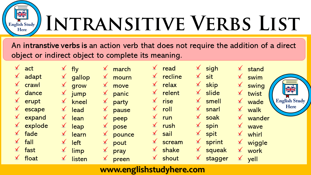 An Intransitive Verbs Is An Action Verb That Does Not Require The Addition Of A Direct Object Or Indirect Object Verbs List Intransitive Verb English Study [ 720 x 1280 Pixel ]