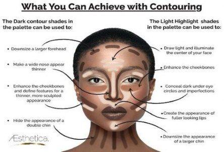 55+ ideas for makeup dark skin tutorial beauty -   15 makeup Highlighter dark skin ideas