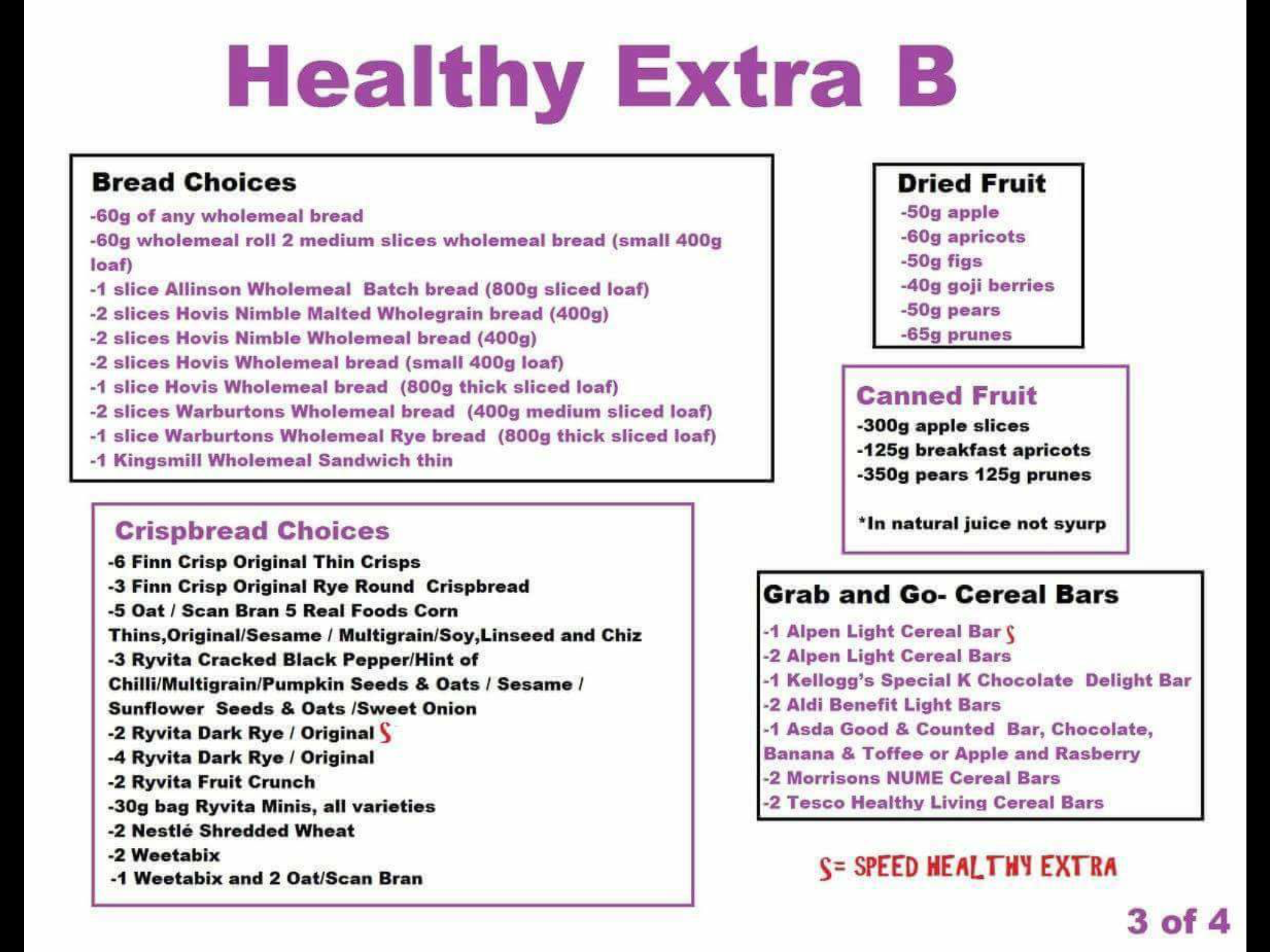 Pin By Sharon On Slimming World B Choices Pinterest