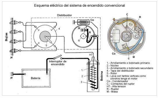Transformar un encendido clasico en un encendido