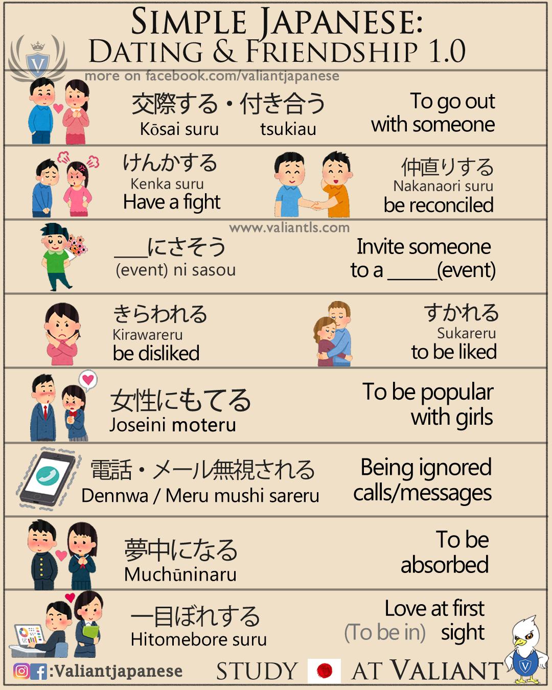 Dating in japanese language