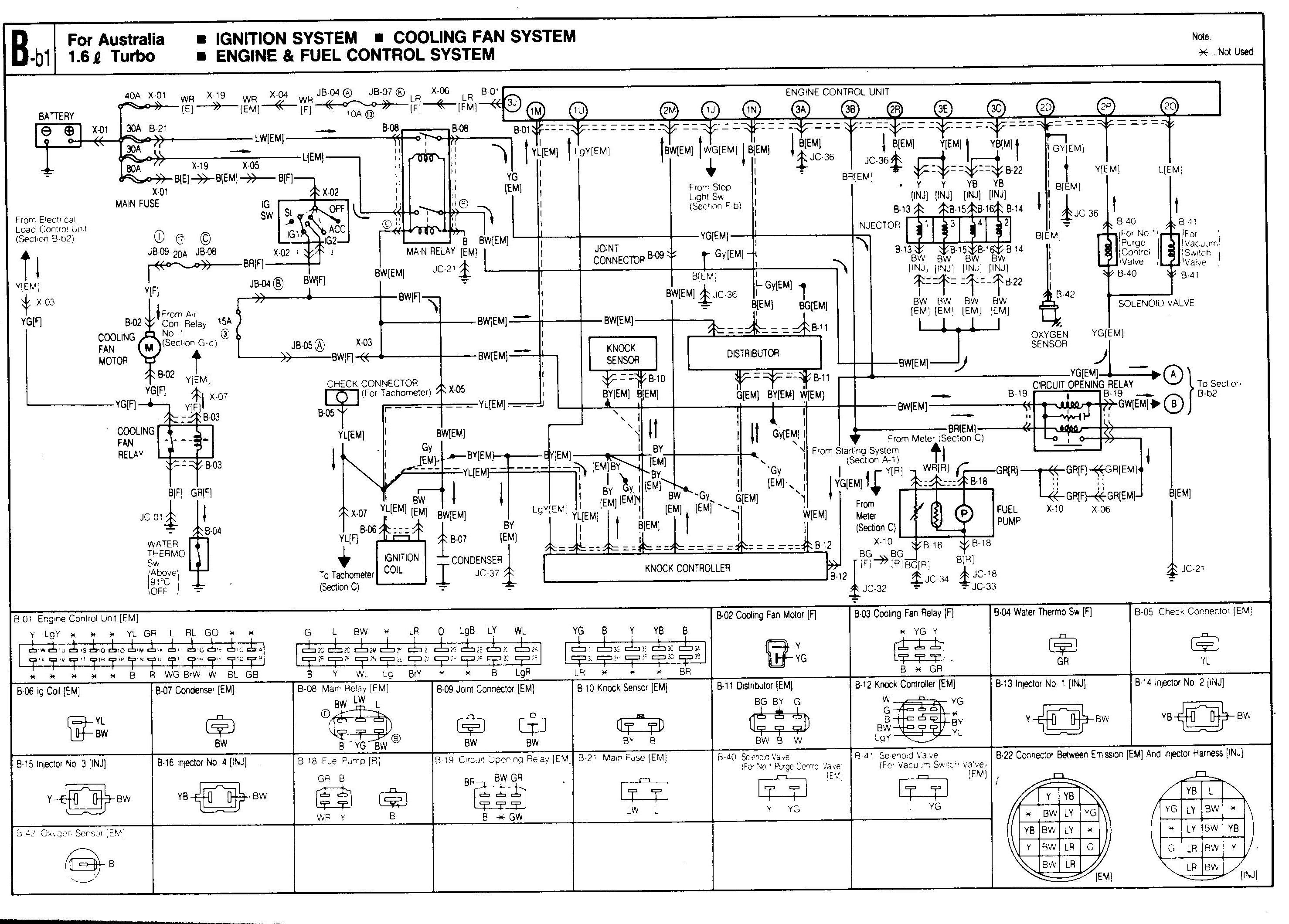 mazda gf wiring diagram with basic pics 626 mazda pinterest rh pinterest com 2002 mazda 626 engine diagram 1995 mazda 626 fuse diagram [ 2957 x 2120 Pixel ]