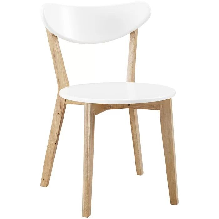 All modern | Dining chairs, Modern wood kitchen ...