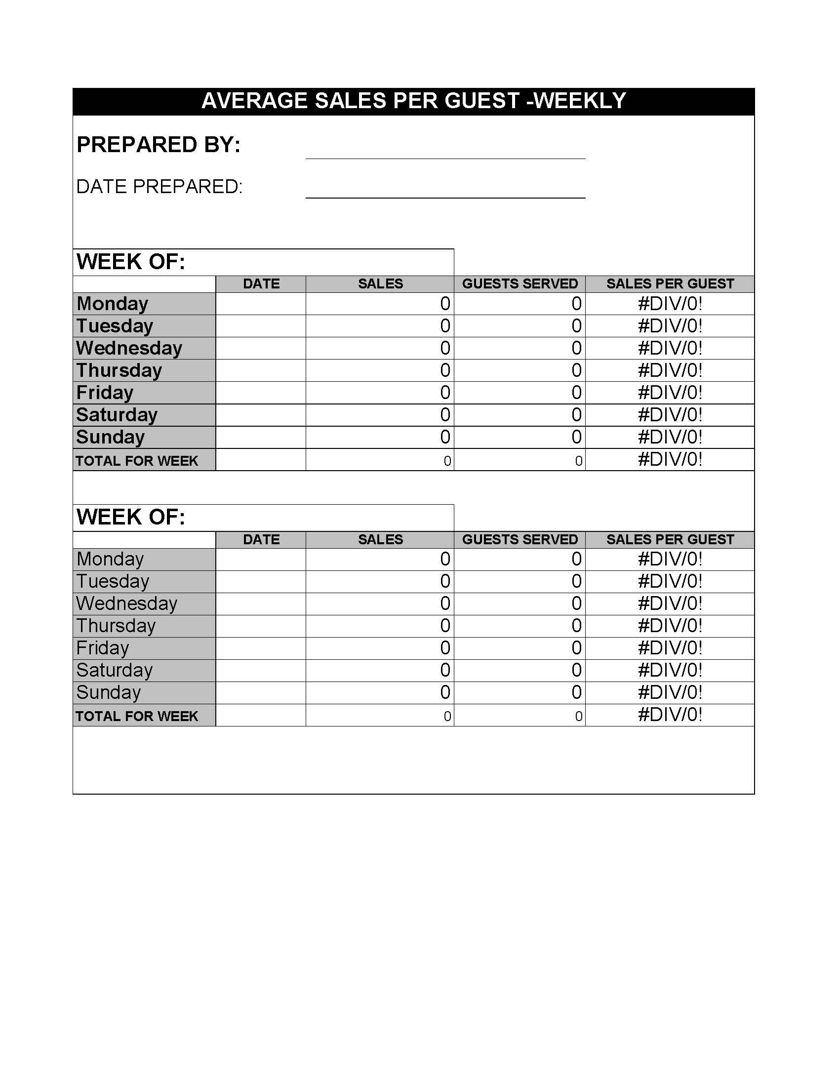 Restaurant Checklist Template. New Cumberland Pennsylvania ...