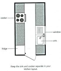 Feng Shui Kitchen Design