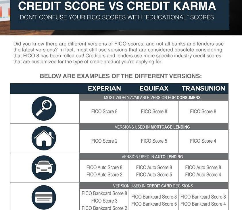 What S Considered A Good Credit Score In 2019 For Getting Approved