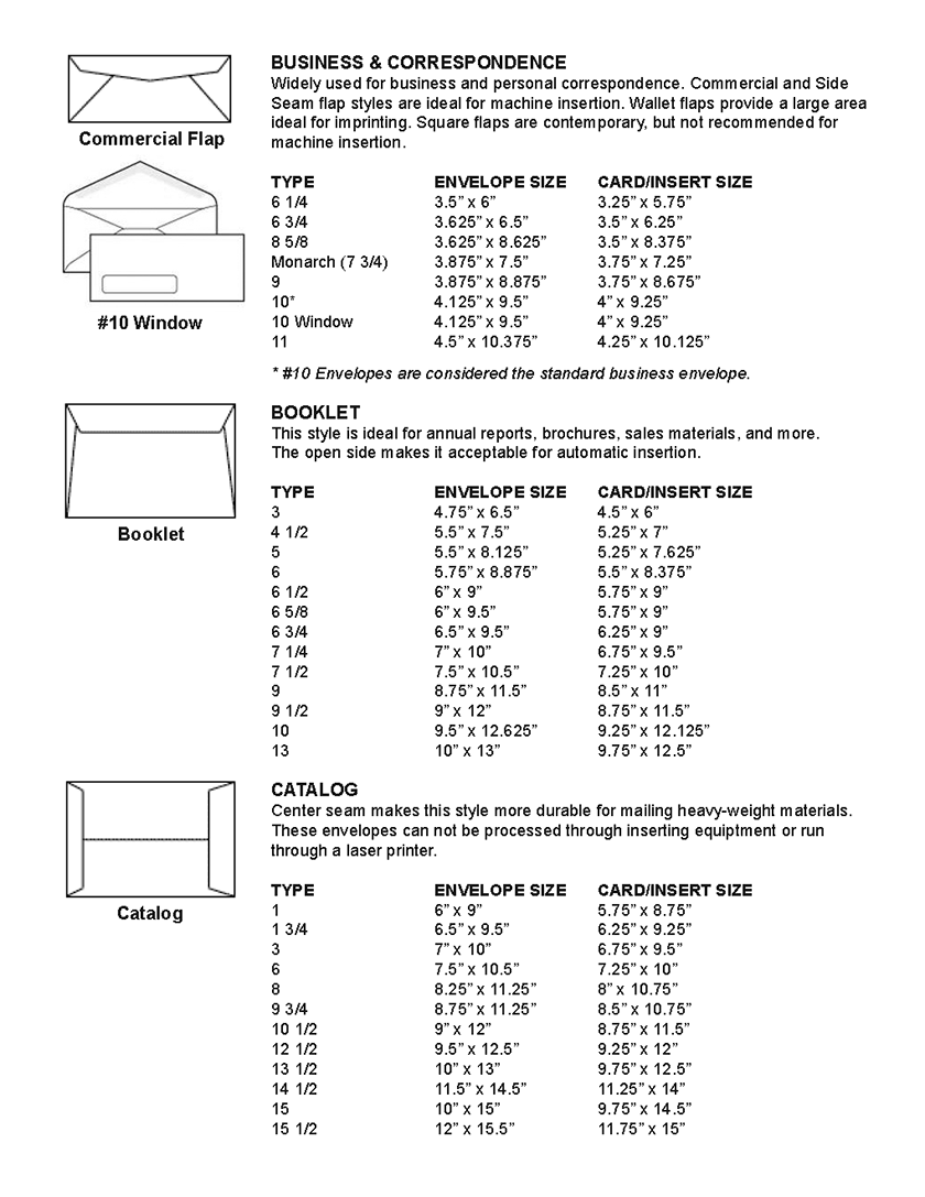 Envelope size chart google search cards pinte