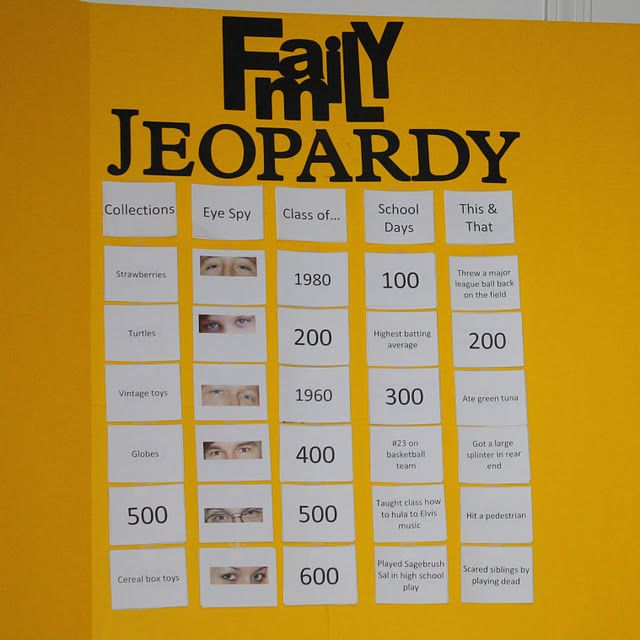 Family Jeopardy game DIY Pinterest Family reunions, Gaming - sample jeopardy powerpoint