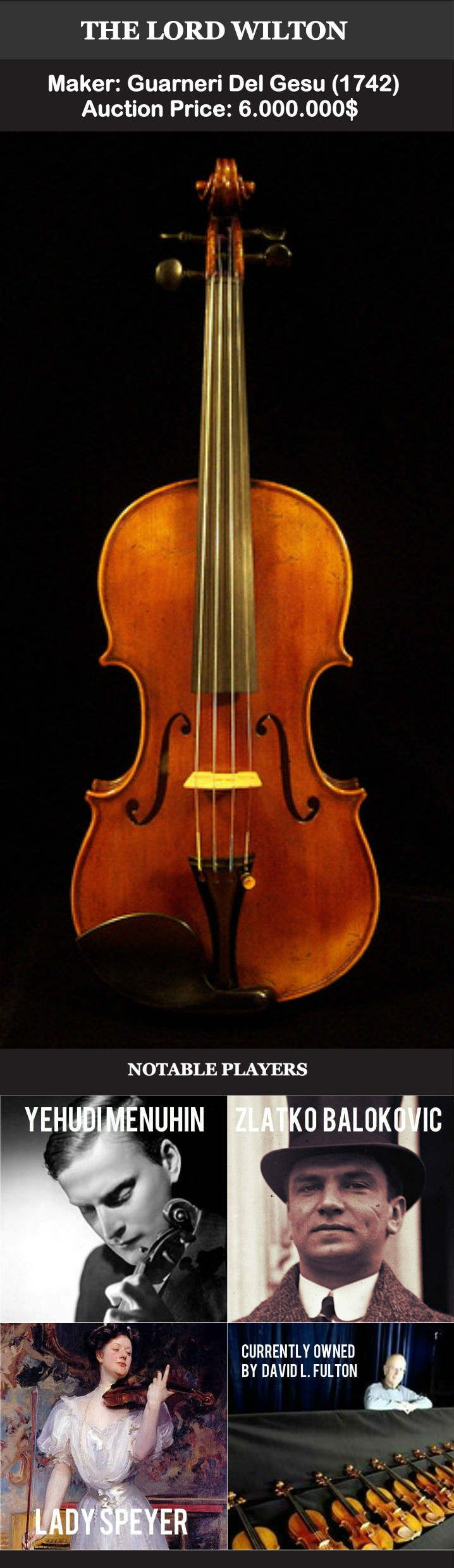 These Are The 12 Most Expensive Violins Of All Time | Most ...