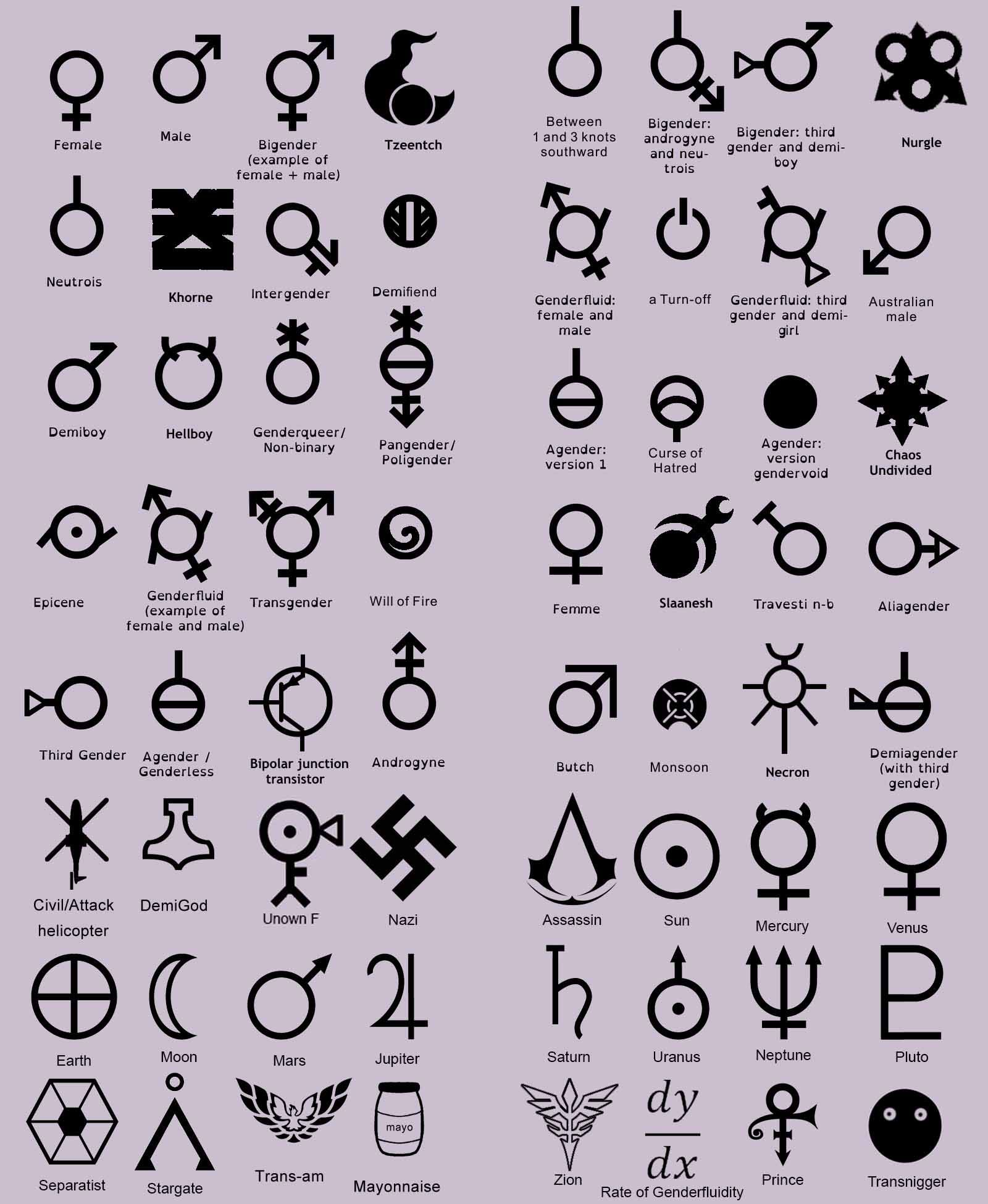 Pin by jack hunter on random pinterest spectrum and gender 2016 gender list picture brought to you by evil milk funny pics image related to 2016 gender list biocorpaavc