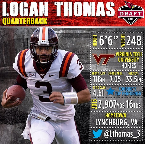 Go inside the numbers on QB Logan Thomas, our 4th round