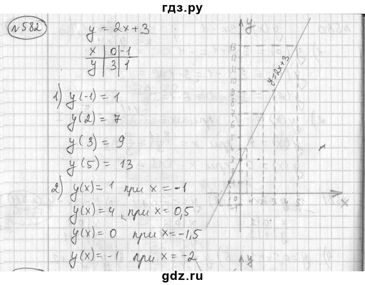 Задание № 646. Алгебра, 7 класс, алимов ш. А. , колягин ю. М.