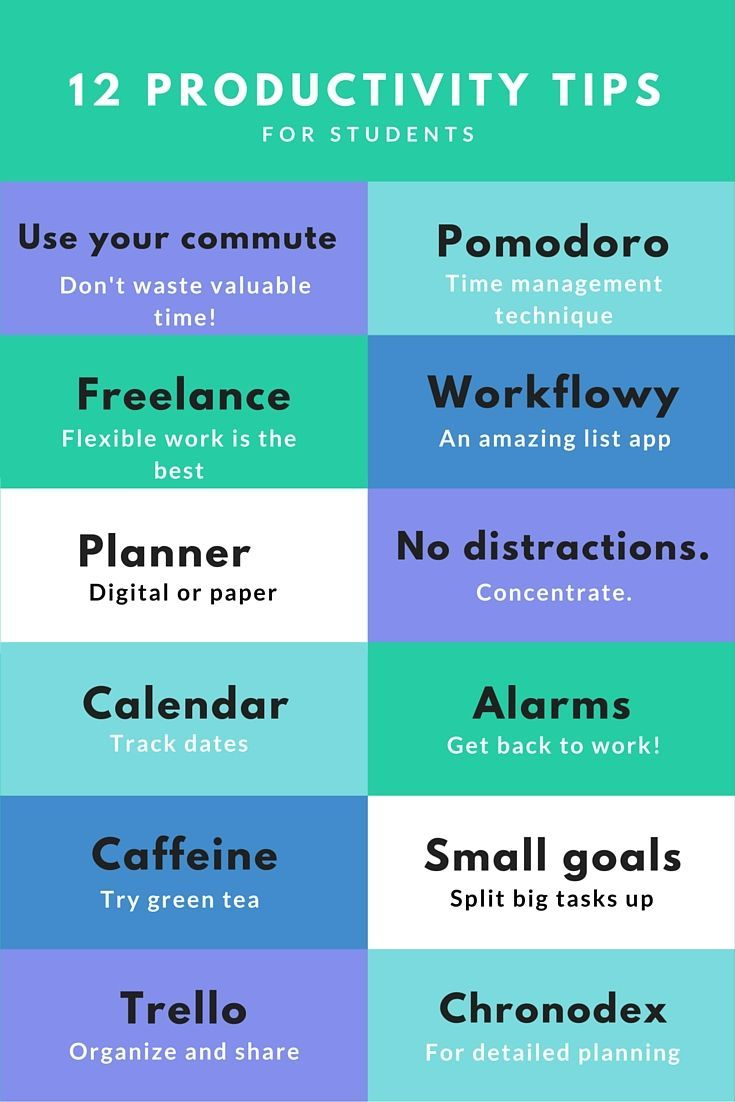 Time management can be difficult for a lot of students to