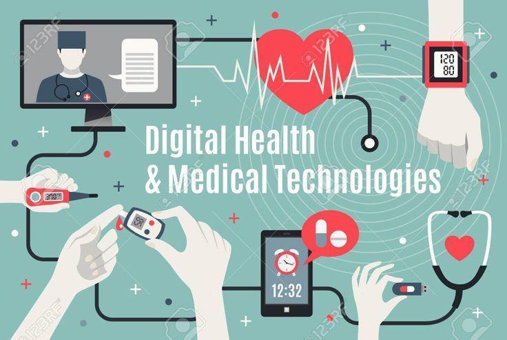 Futuristic Medical Technology Future Tech Medical Technology Technology Posters Healthcare Technology