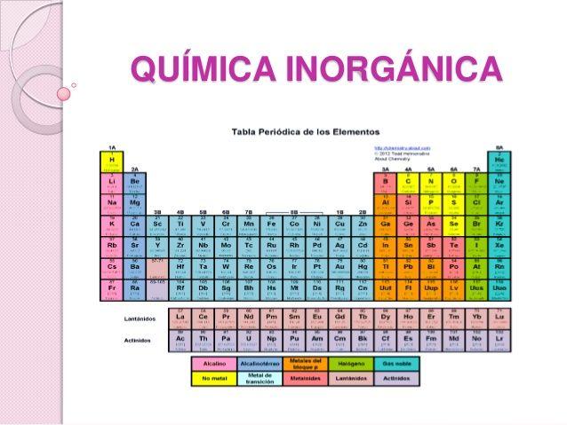 Inorganica Medicine\Cience Pinterest - new tabla periodica de los elementos gaseosos