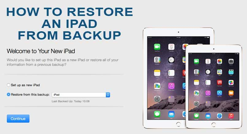 Restore Iphone From Icloud Backup Icloud Iphone Latest Iphone