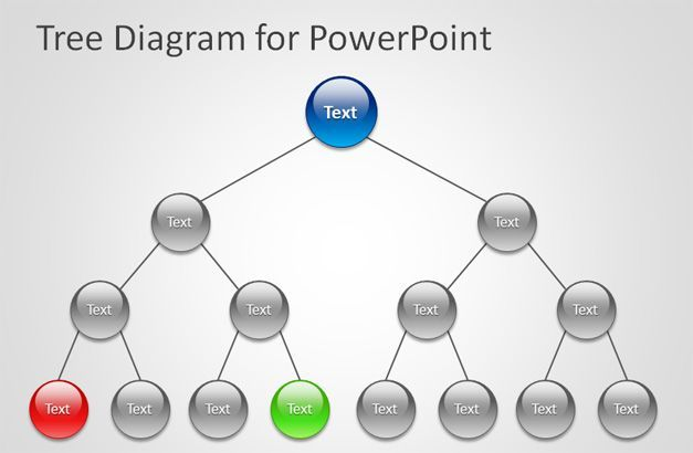Free Tree Diagram For Powerpoint Tree Diagram Powerpoint