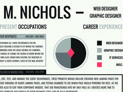 Resume Design Work
