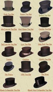 439e343114ced La Sombrerera de Lady Marlo  sombreros antiguos