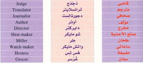 اختصار اسماء الدول العربية بالانجليزي بحث Google Words Education Symbols