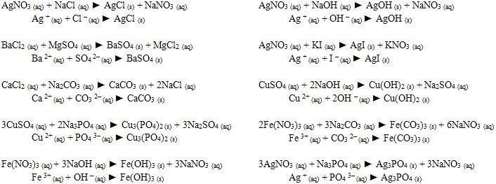 Net Ionic Equations | Ap chem, Chemistry class, Chemistry