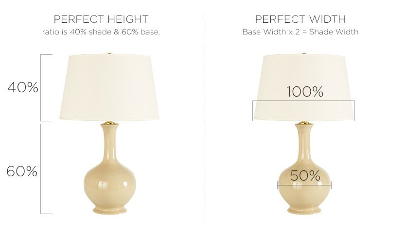 How Do I Choose The Right Lamp Shade How To Decorate Lamp Table Lamp Design Lamp Shade