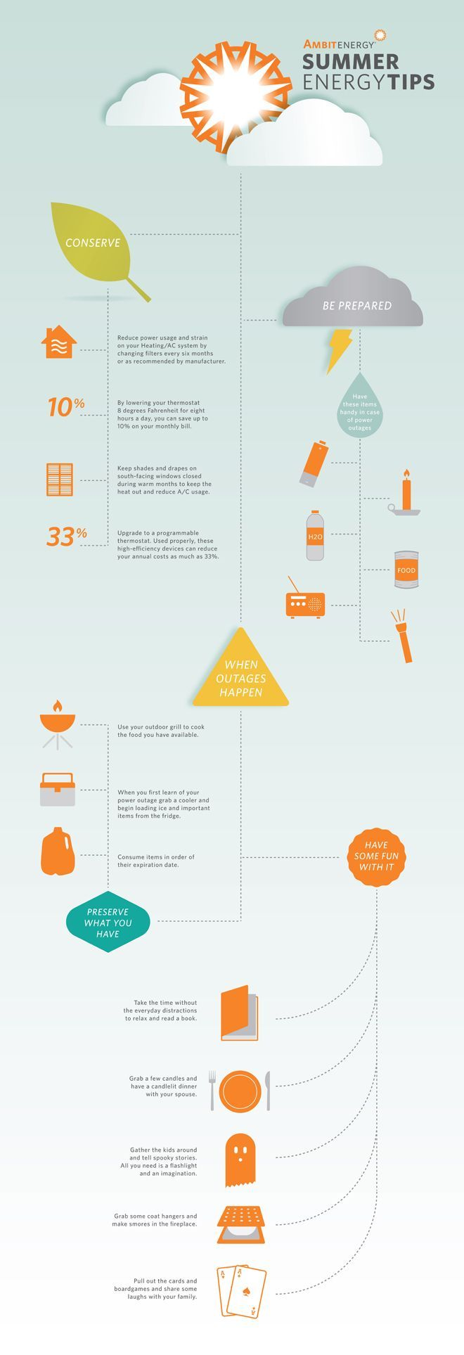 Up in smoke: how efficient is electricity produced in the UK? |  Infographic, Infographics and Green business
