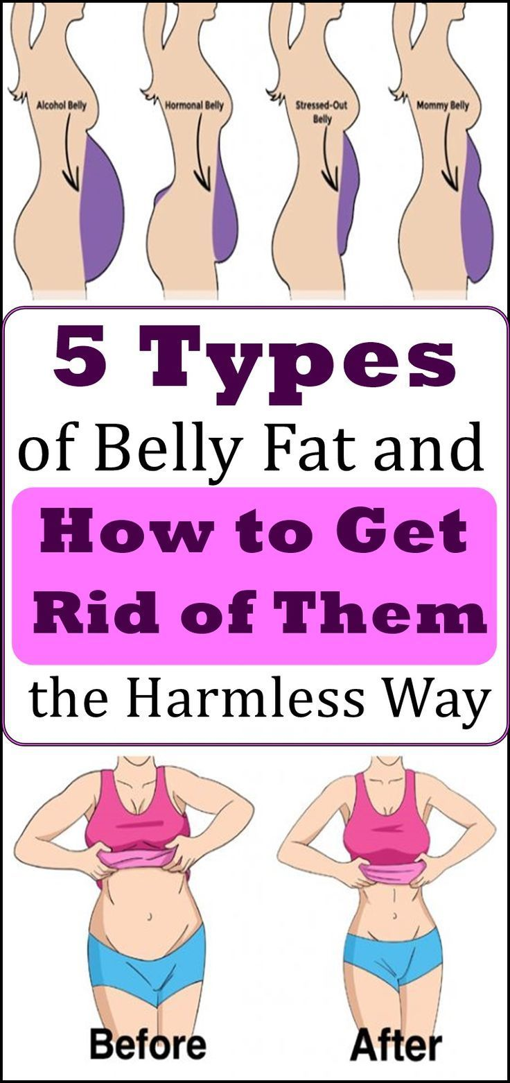 Pin On How To Lose Belly Fat Fast