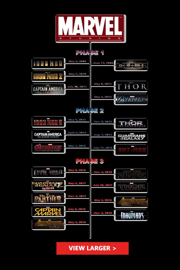 Wanting to watch the MCU film in proper order? Check out this list that we have got you. #mcu #marvelmovies #chronologicalorder #marvelcinematicuniverse #cellularnews