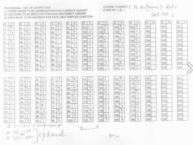 Bhu Uet B A Hons Answer Key Paper Set 1 Words Key Banaras Hindu University
