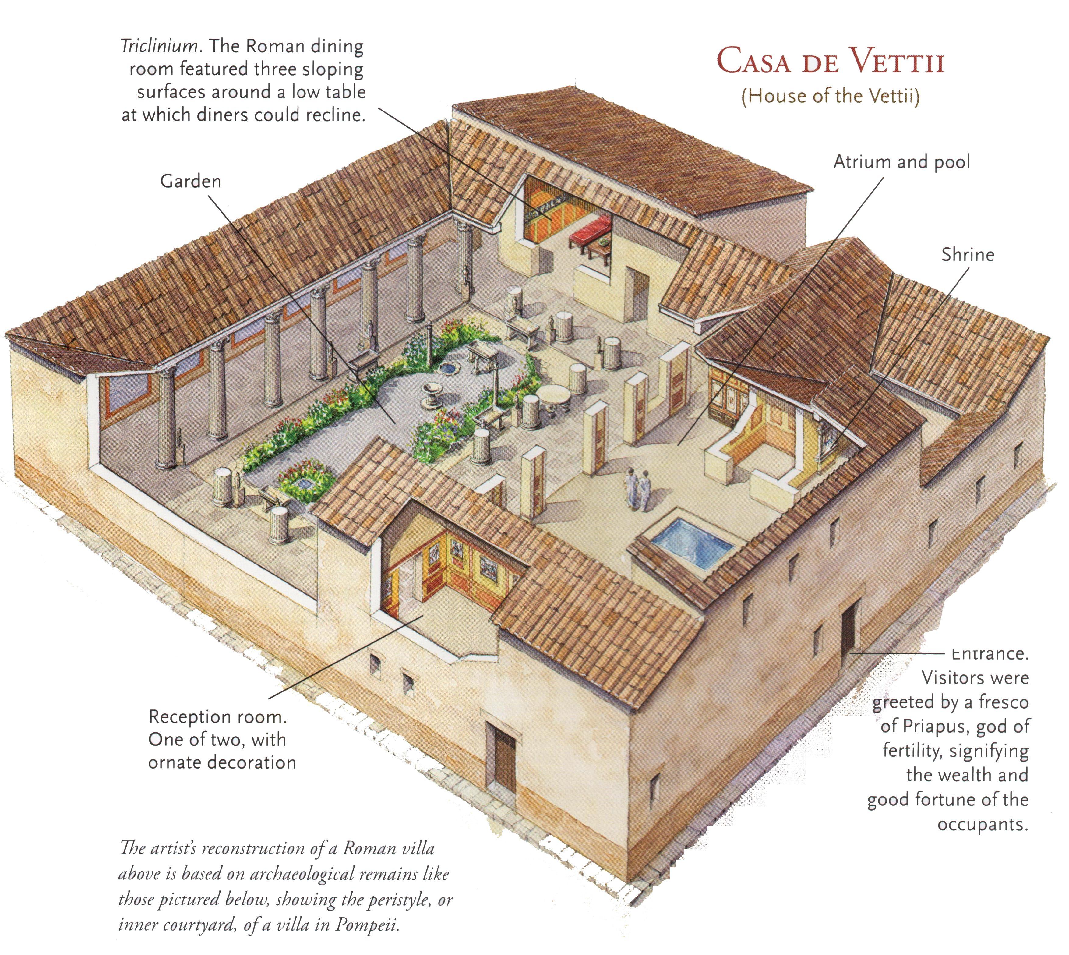 villa romana Rzym, Starożytny rzym, Imperium rzymskie