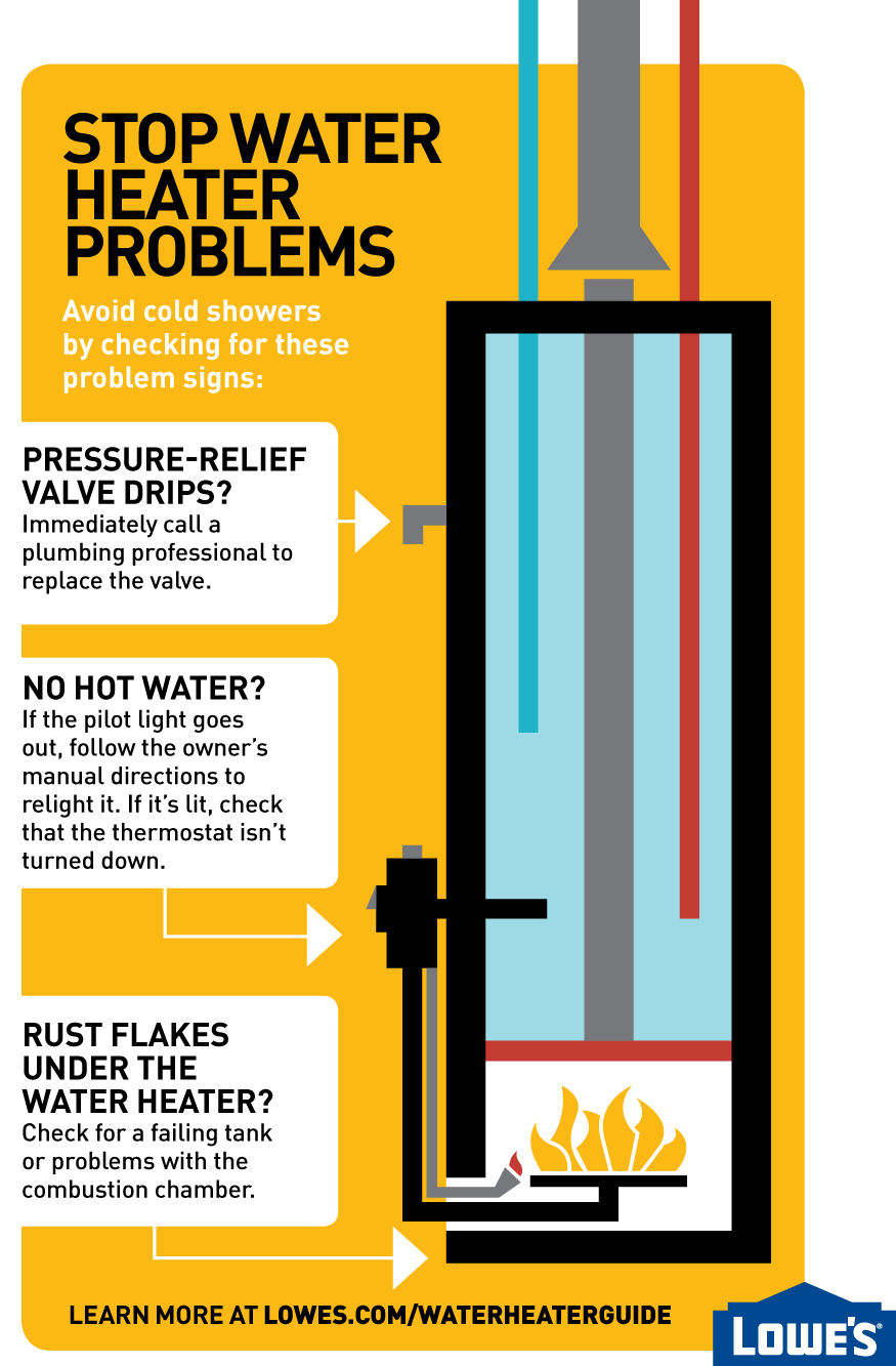 Learn How To Stop Water Heater Problems Before The Cold Showers