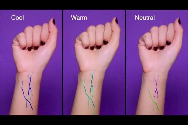 green veins on wrist