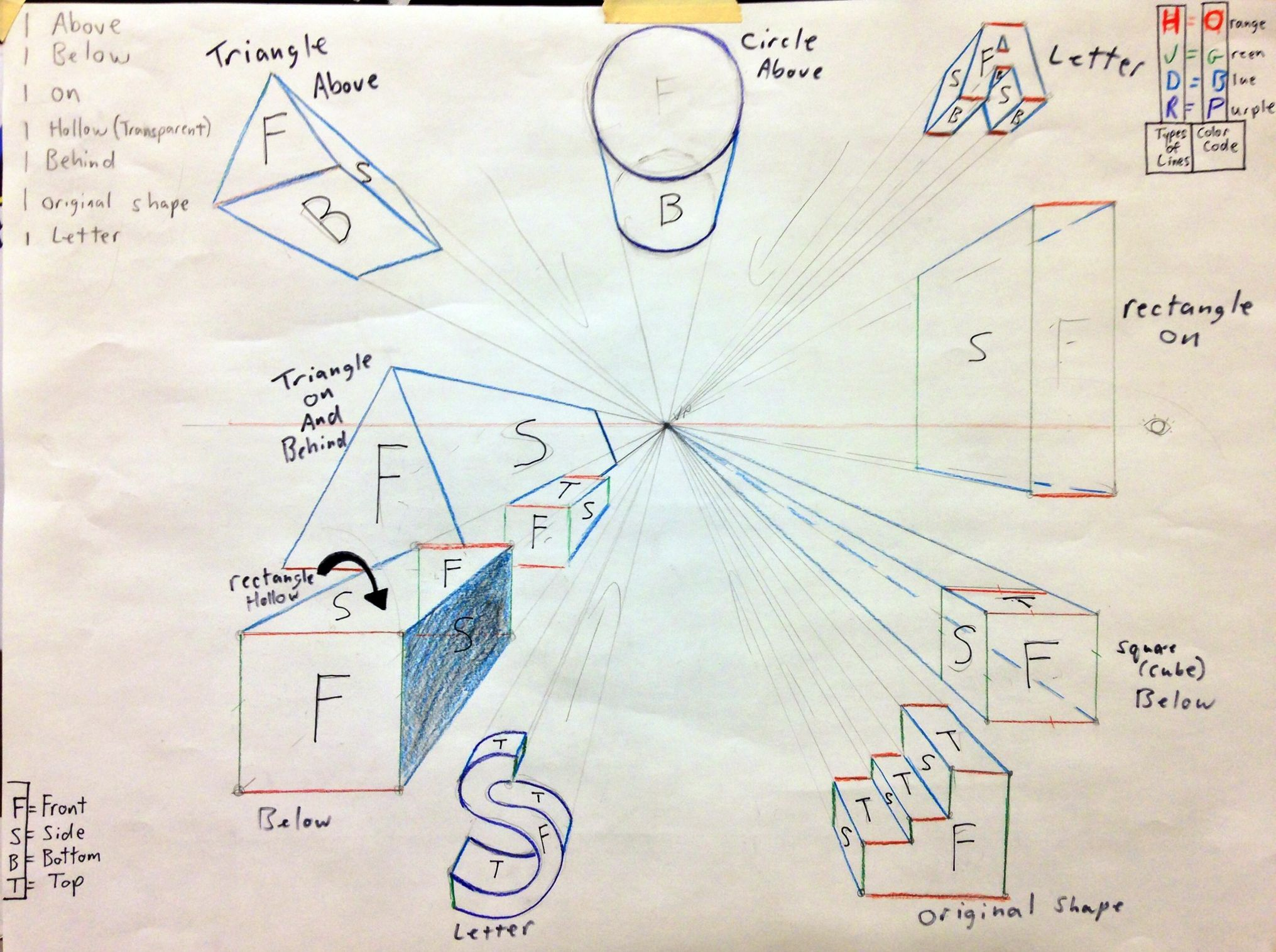 Color Coded 1 Point Perspective Example For Studio Art