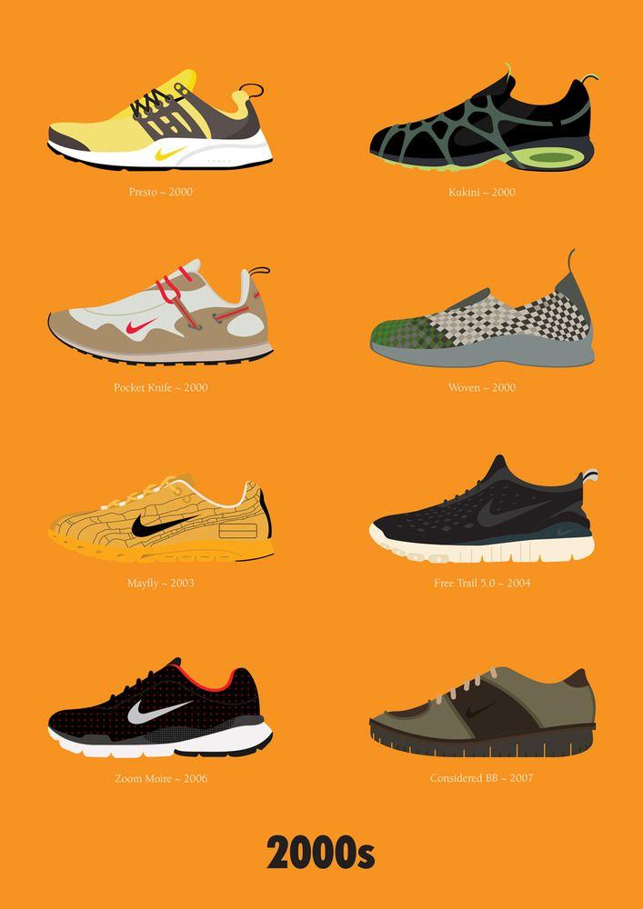 nike tennis shoes history